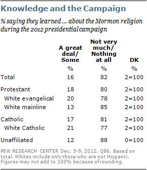Mormon 3