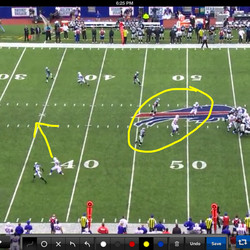 (1 of 2) Here, again, we see Bills receivers (Chandler and Spiller) holding Panthers defenders close to the line, with a Bills receiver (Robert Woods) breaking free behind on a post. (NFL Game Rewind)