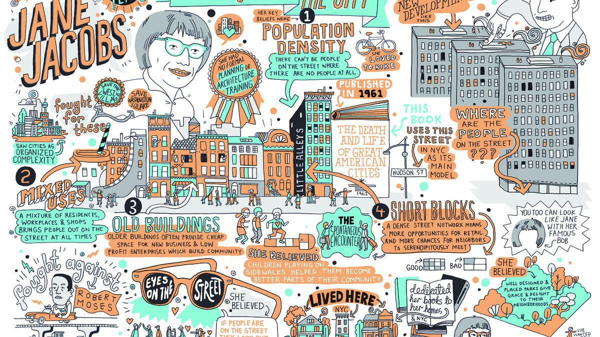 celebrating jane jacobs