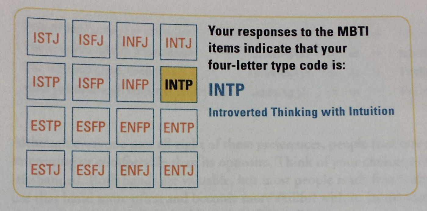 Why the Myers-Briggs test is totally meaningless - Vox
