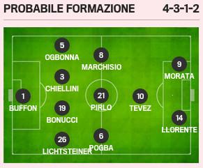 Juve XI vs. Parma?