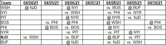 Team schedules for 04/04/2021 to 04/10/2021