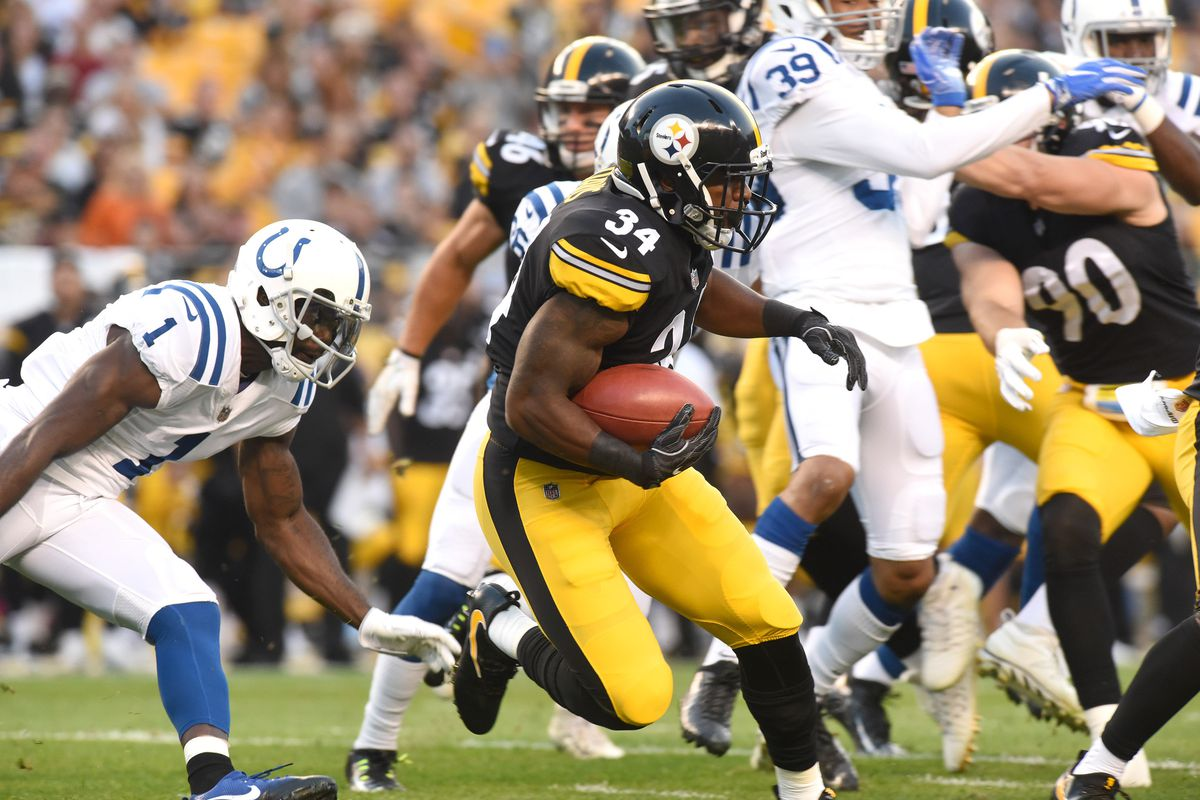 Steelers Roster Cuts Tracker: Keeping tabs on the players ...Steelers Roster