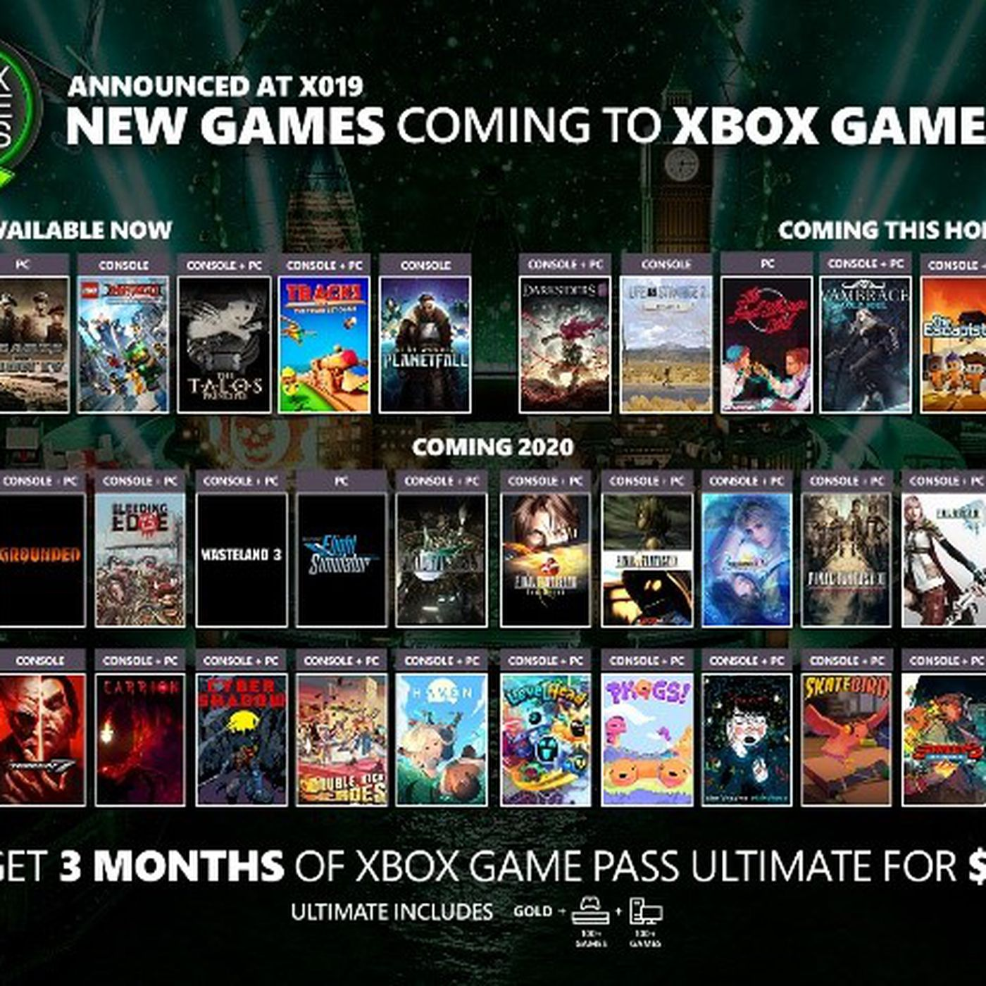 Xbox Free Games June 2020.Xbox Game Pass Now 1 For Three Months With A Ton Of New