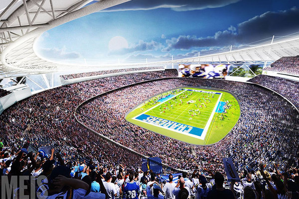 The proposed new Chargers stadium in Mission Valley
