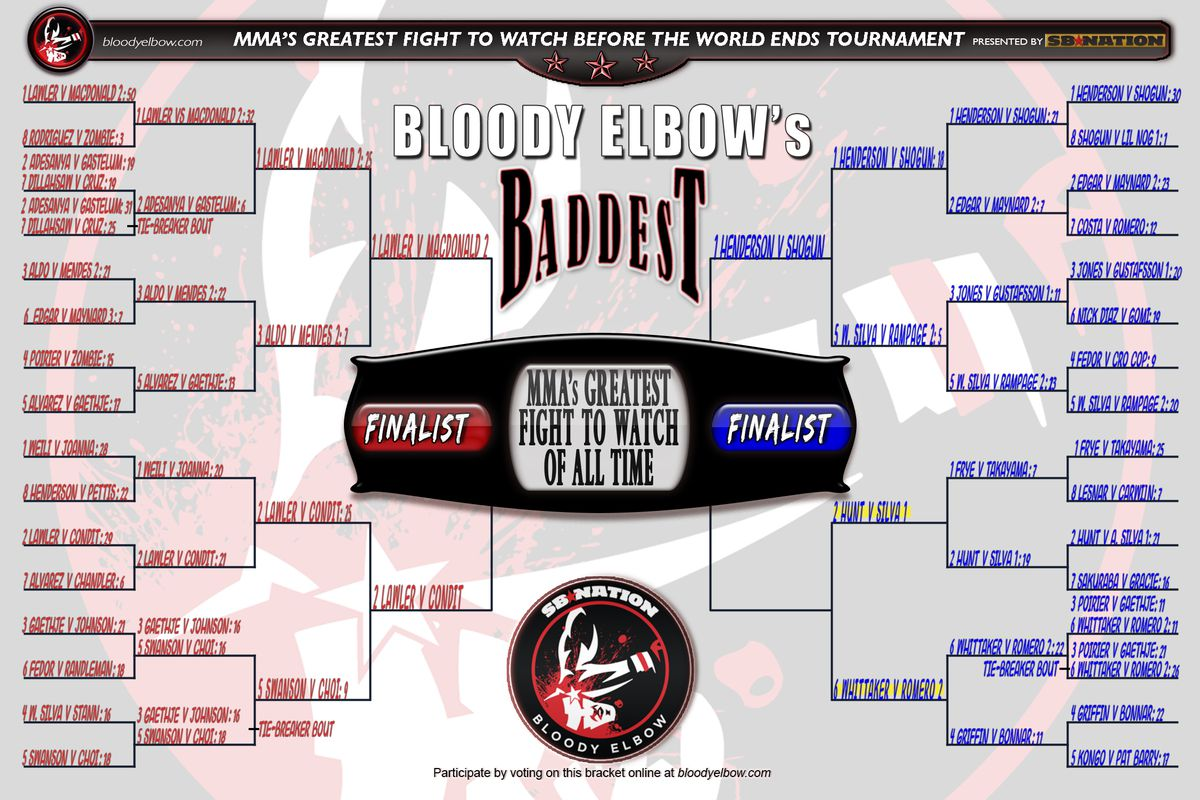 BE's BADDEST Tournament, Greatest Fight of All Time, Fight to Watch Before World Ends, Fight Bracket, Bracket, Tournament, GFOAT, Round 3, Field of Eight, Tourney Results, Rd 3 Bout 3 Results,