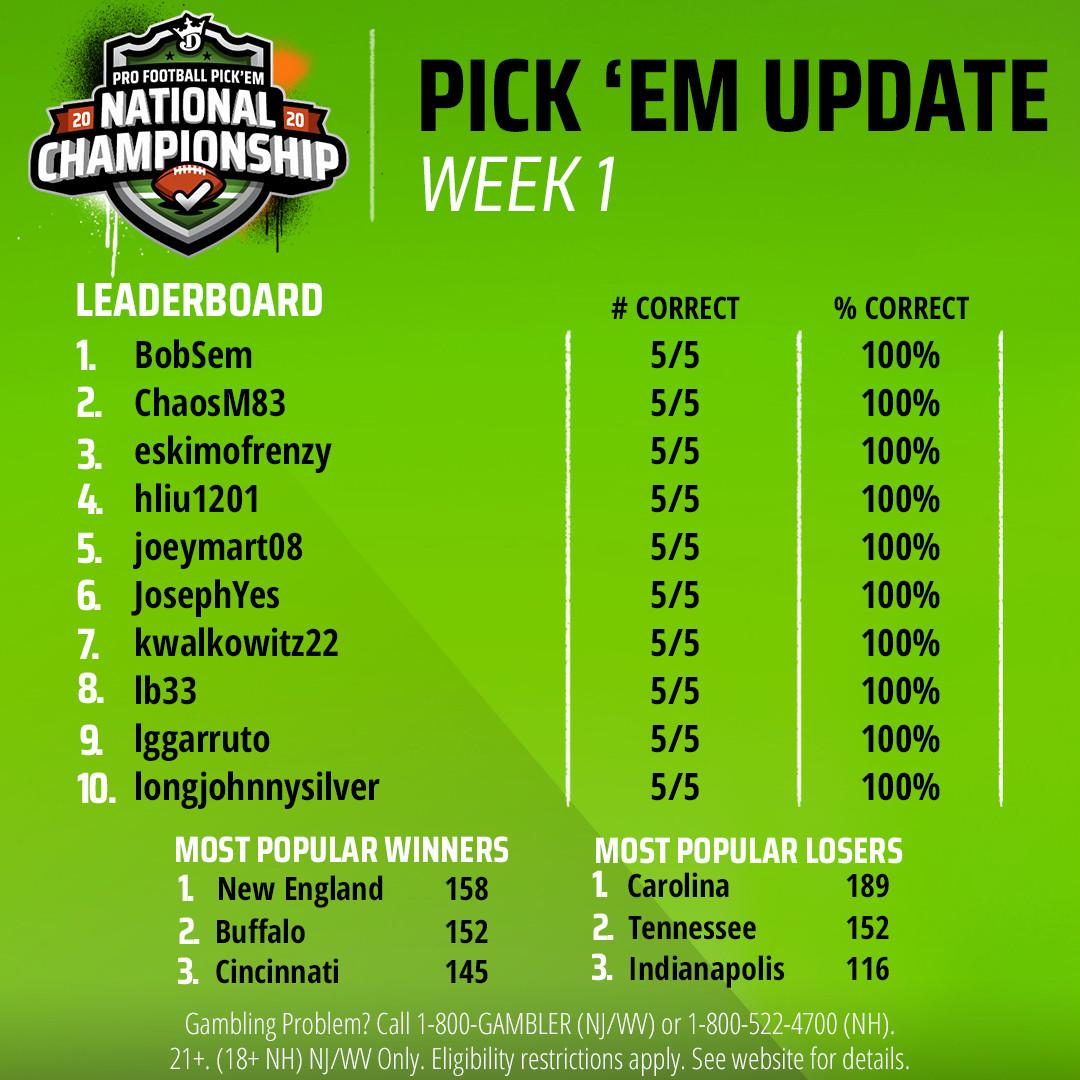 Week 1 Nfl Recap Breaking Down The Most Popular Winning And Losing Picks From Opening Weekend Draftkings Nation