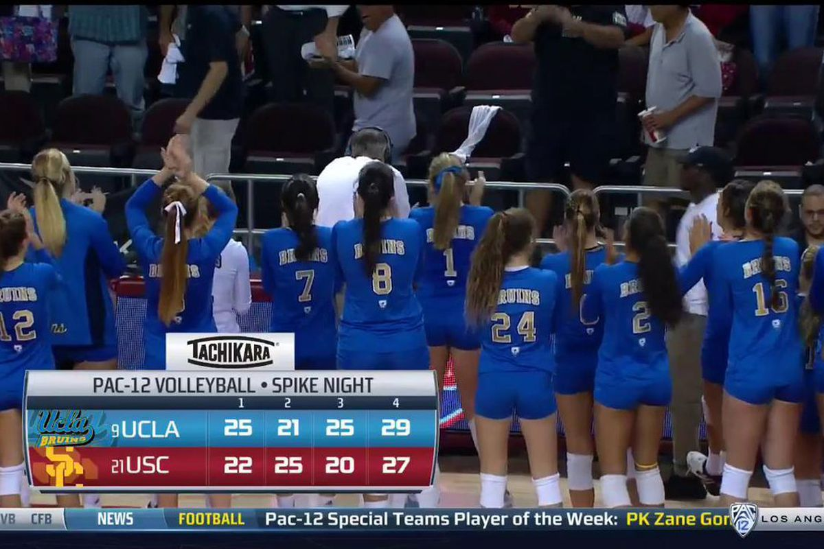 UCLA Women's Volleyball Beats Southern Cal In Four Sets ...