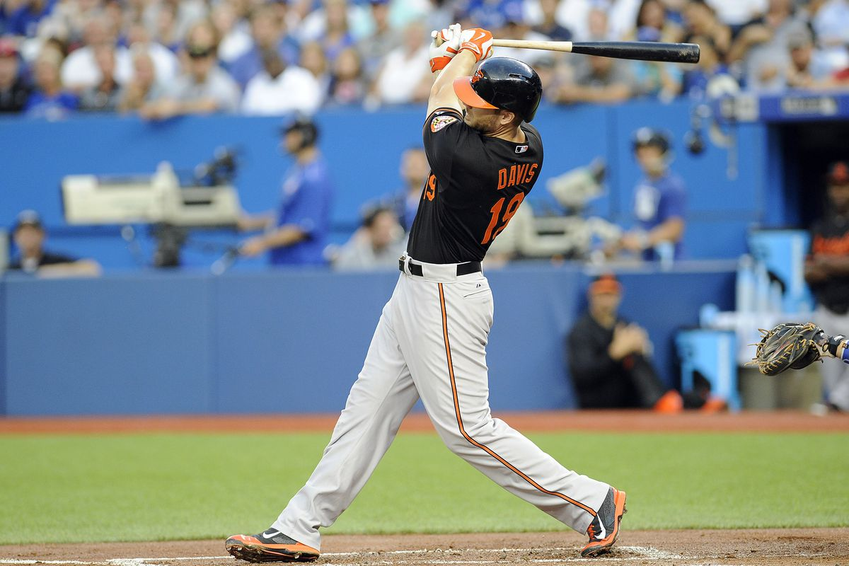 Davis should supply the Orioles with plenty of dingers — in the short term, at least.