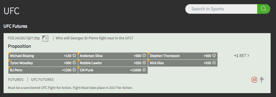 Oddsmakers open Michael Bisping as betting favorite to be