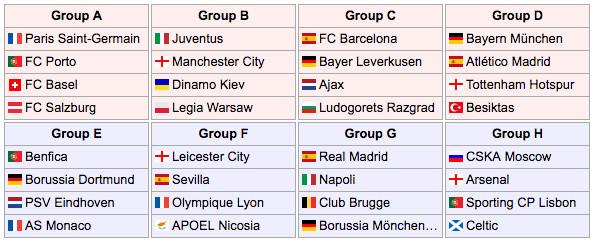 champions-league-simulation-draw-1
