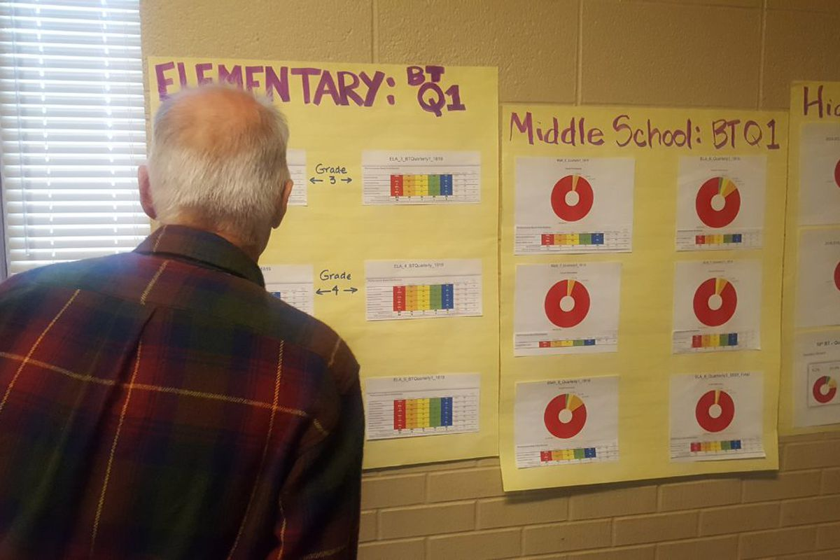 Adams 14 leaders took a close look at district data during an October meeting. (Photo by Yesenia Robles, Chalkbeat)