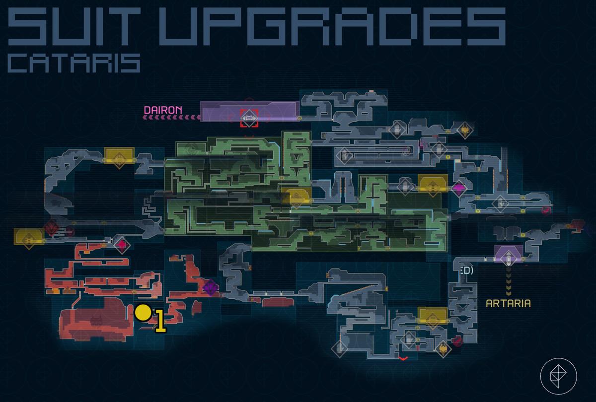 Metroid Dread All Cataris upgrades