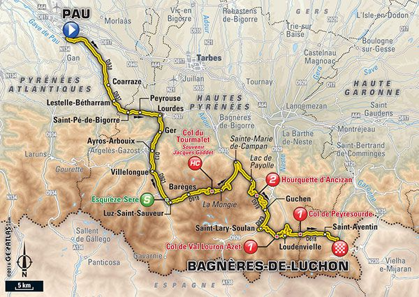Stage 8 map