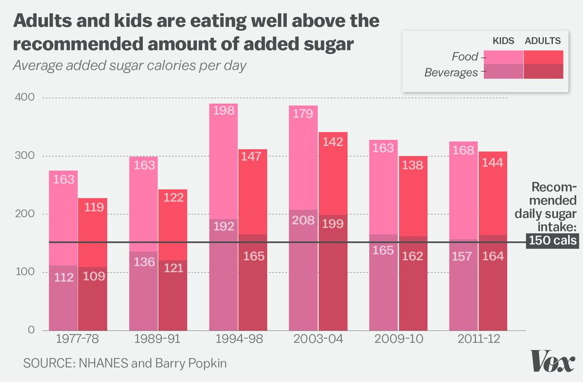 the unhealthy link between food advertising and childhood obesity in the united states Media and childhood obesity  112,000 deaths per year in the united states 2  relationship between food marketing and childhood obesity has yet to be .