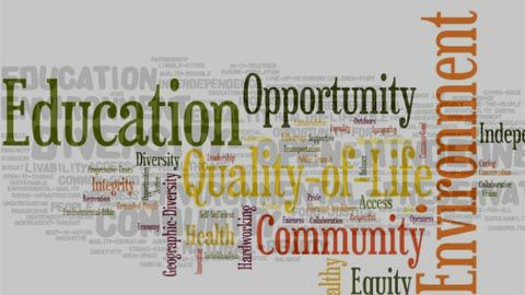 Word cloud of discussion topics at a TBA Colorado public meeting.