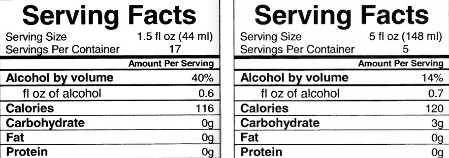 This is why alcohol doesn't come with nutrition facts - Vox