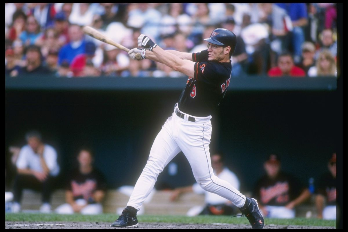 The case for Brady Anderson being clean of steroids ...