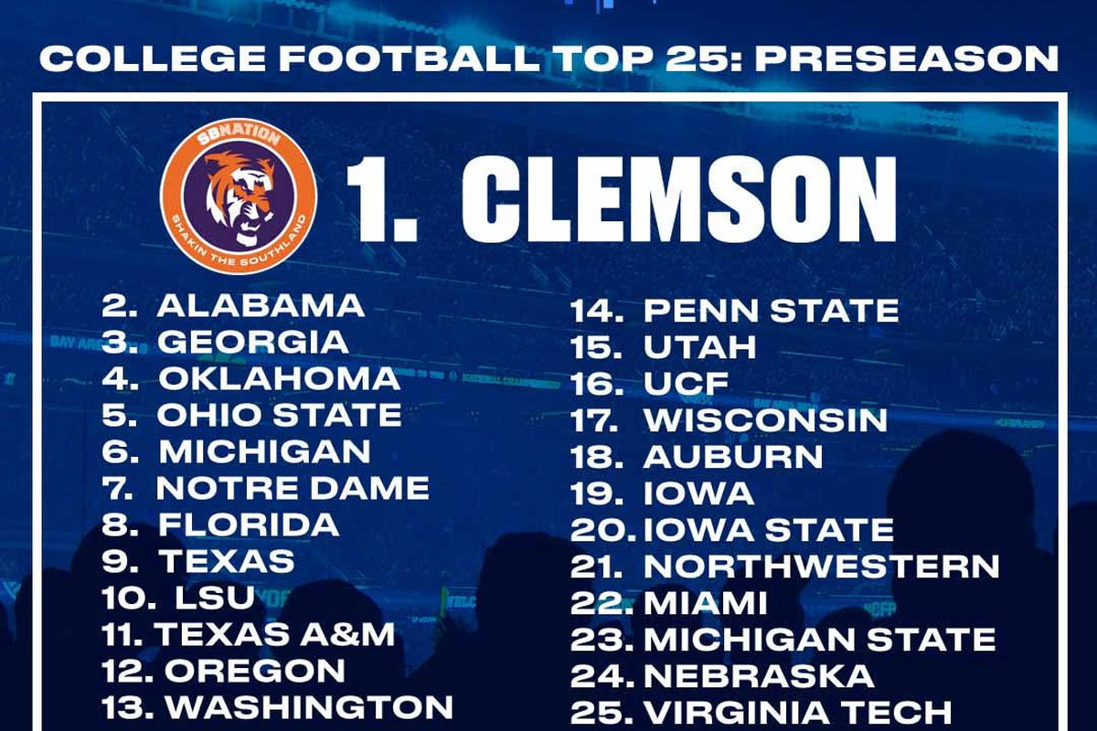 A preseason top 25 poll completely powered by Ole Miss fans is now a reality