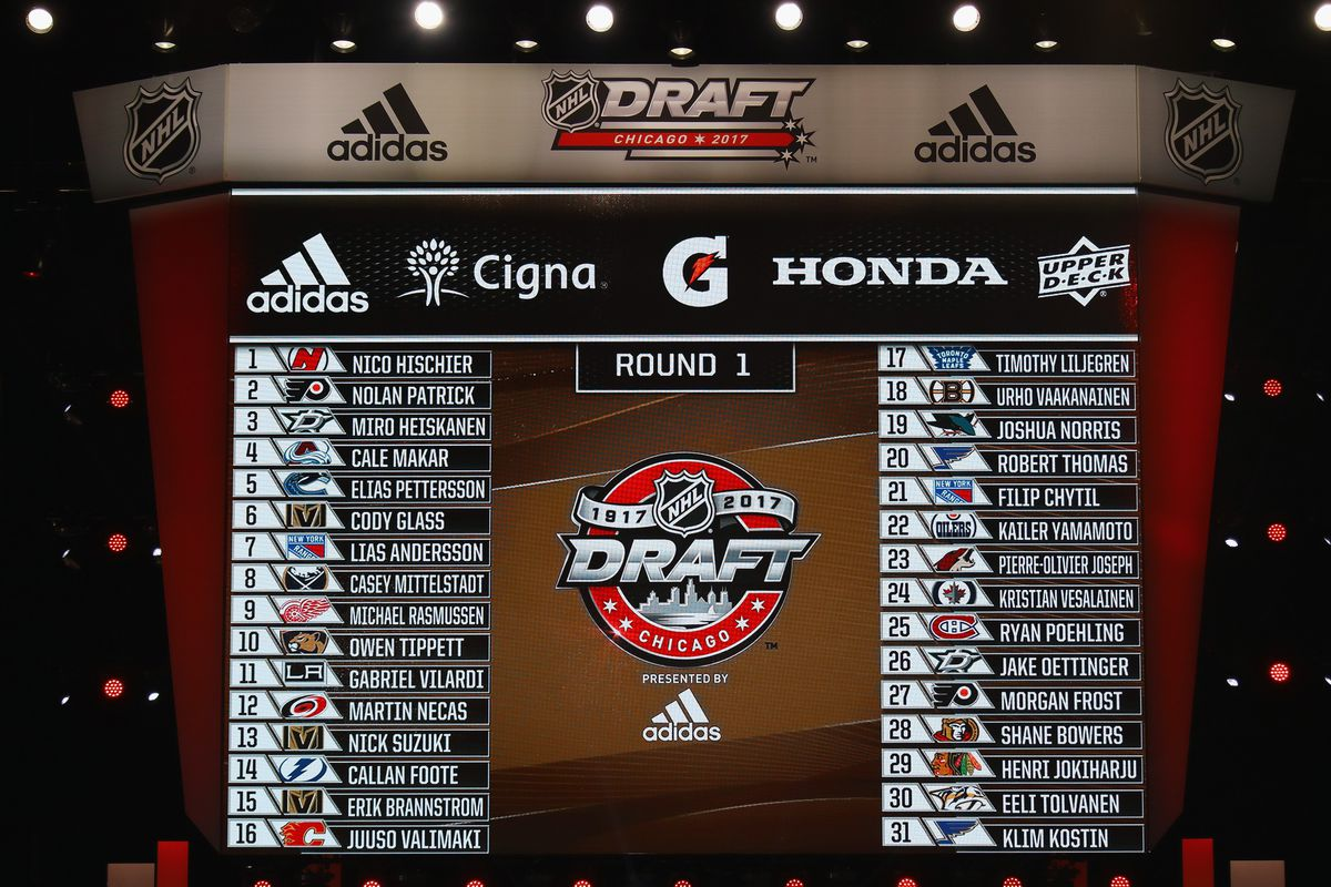 complete 2018 nhl entry draft order fear the fin