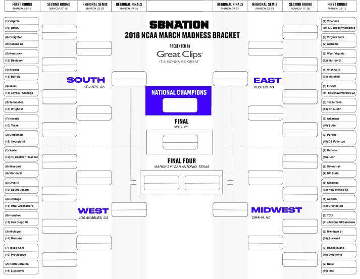 Printable NCAA bracket 2018: Start making your predictions