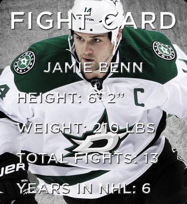 Benn Fight Card