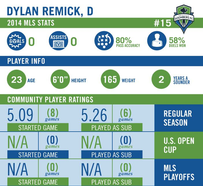 dylan remick graphic