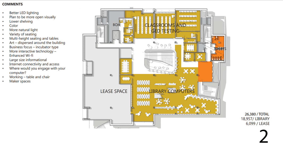 A blueprint of the redesigned 2nd floor of the building.