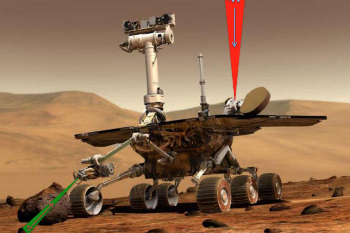 """via <a href=""""http://www.nasa.gov/images/content/599813main_Rover.jpg"""">www.nasa.gov</a>"""