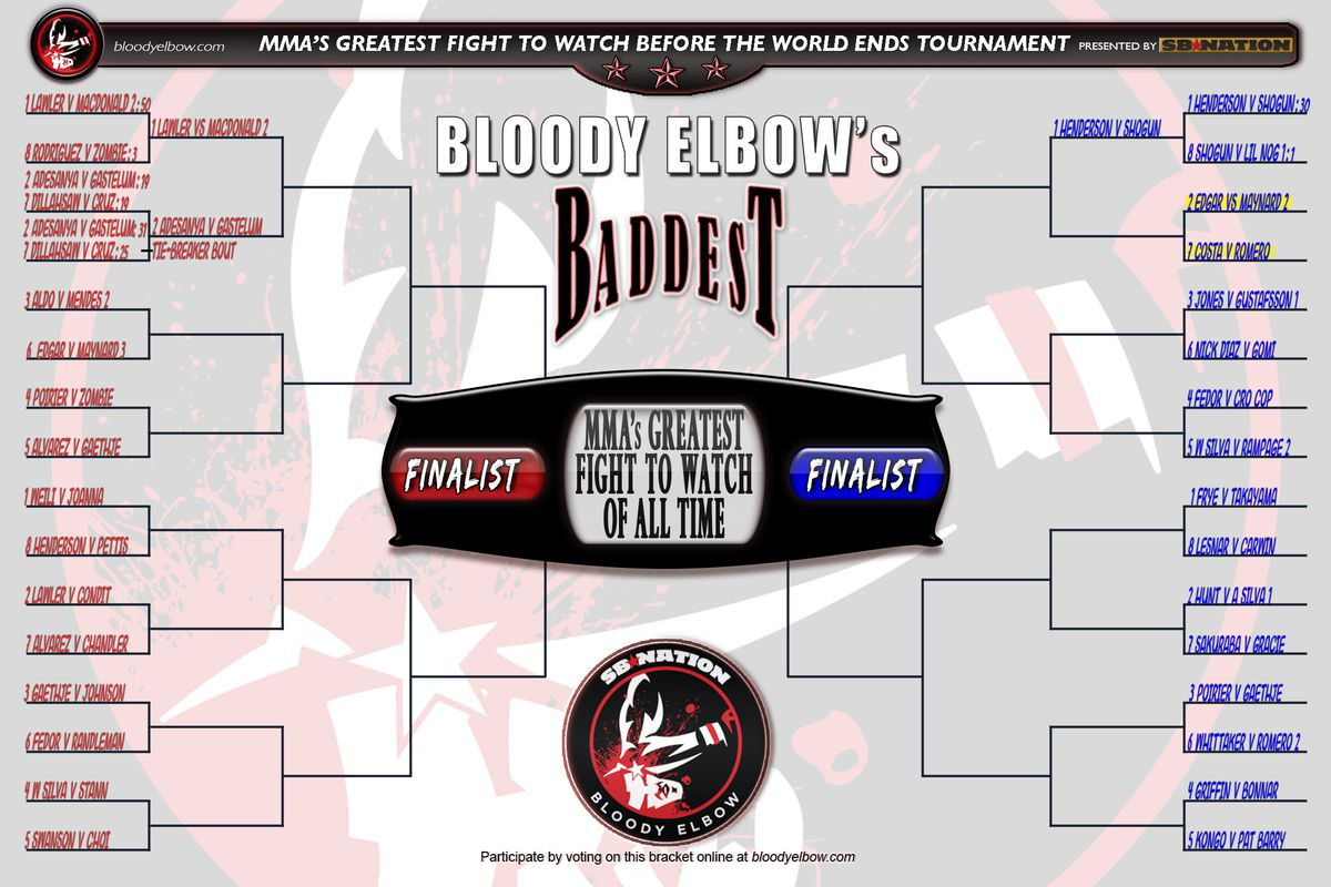 BE's BADDEST Tournament, Greatest Fight of All Time, Fight to Watch Before World Ends, Fight Bracket, Bracket, Tournament, GFOAT, Round 1, Bout 4 Results, Tie-Breaker,
