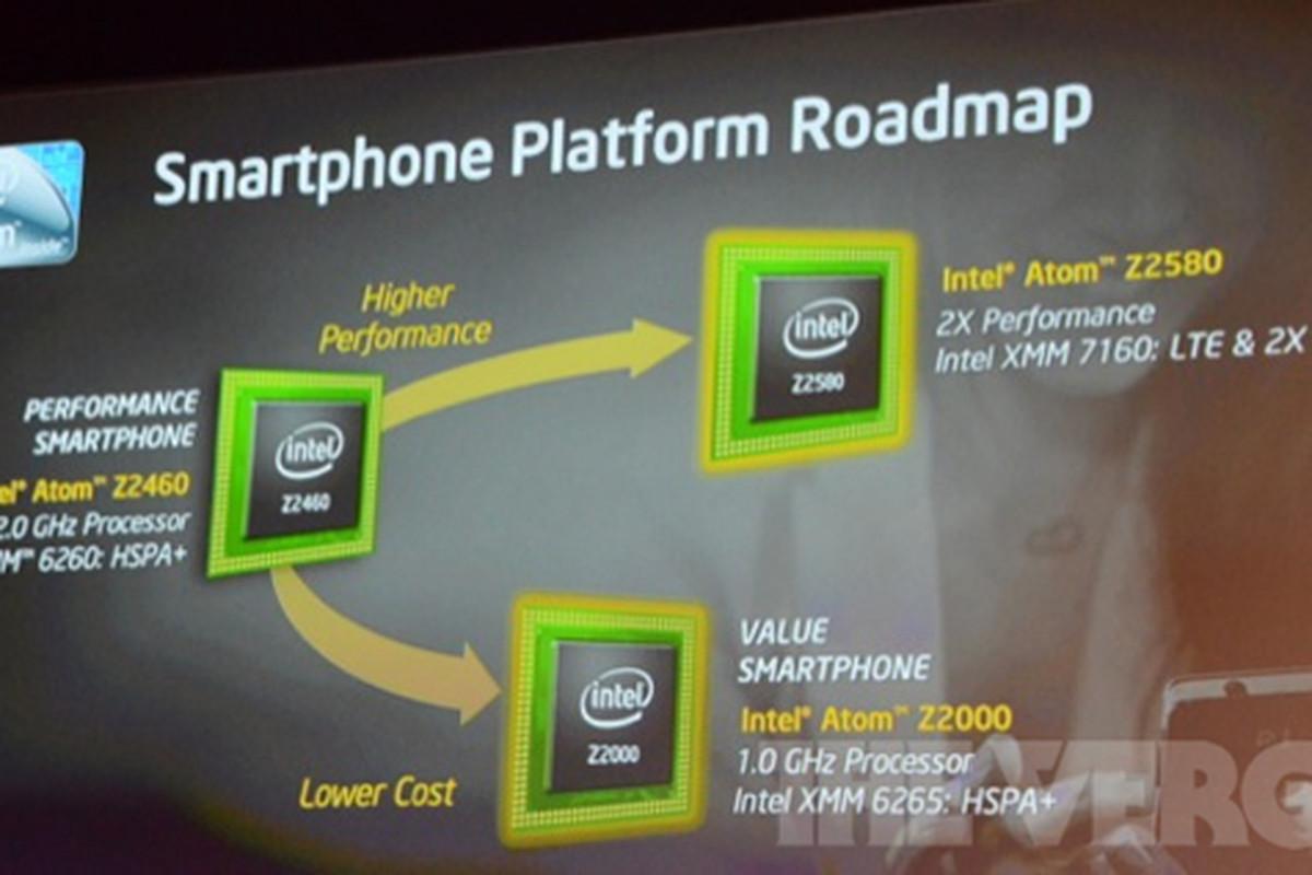 intel atom roadmap 2 560
