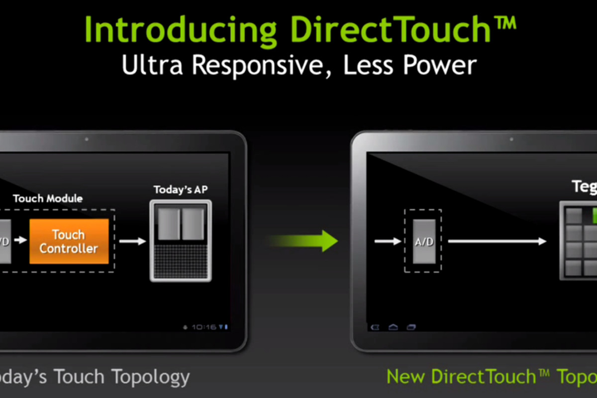Nvidia DirectTouch