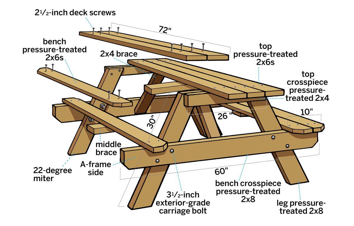 Picnic Table Parts Diagram