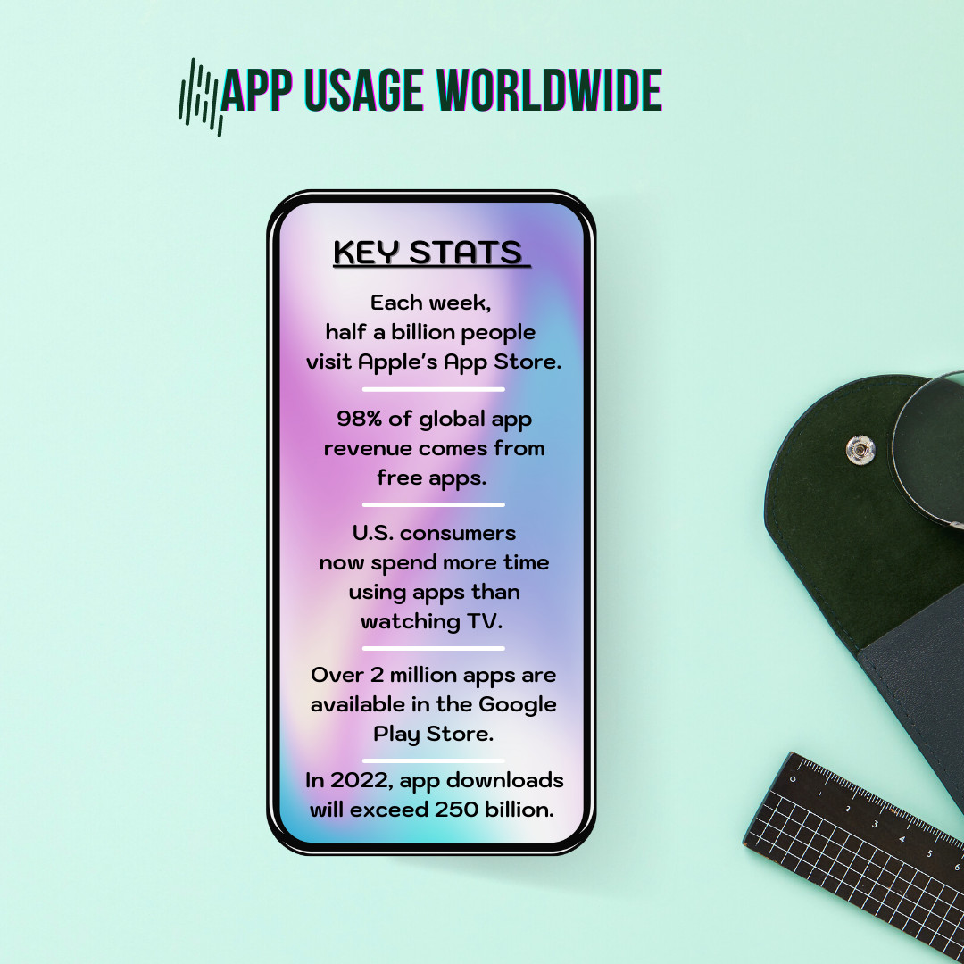 Black-owned apps