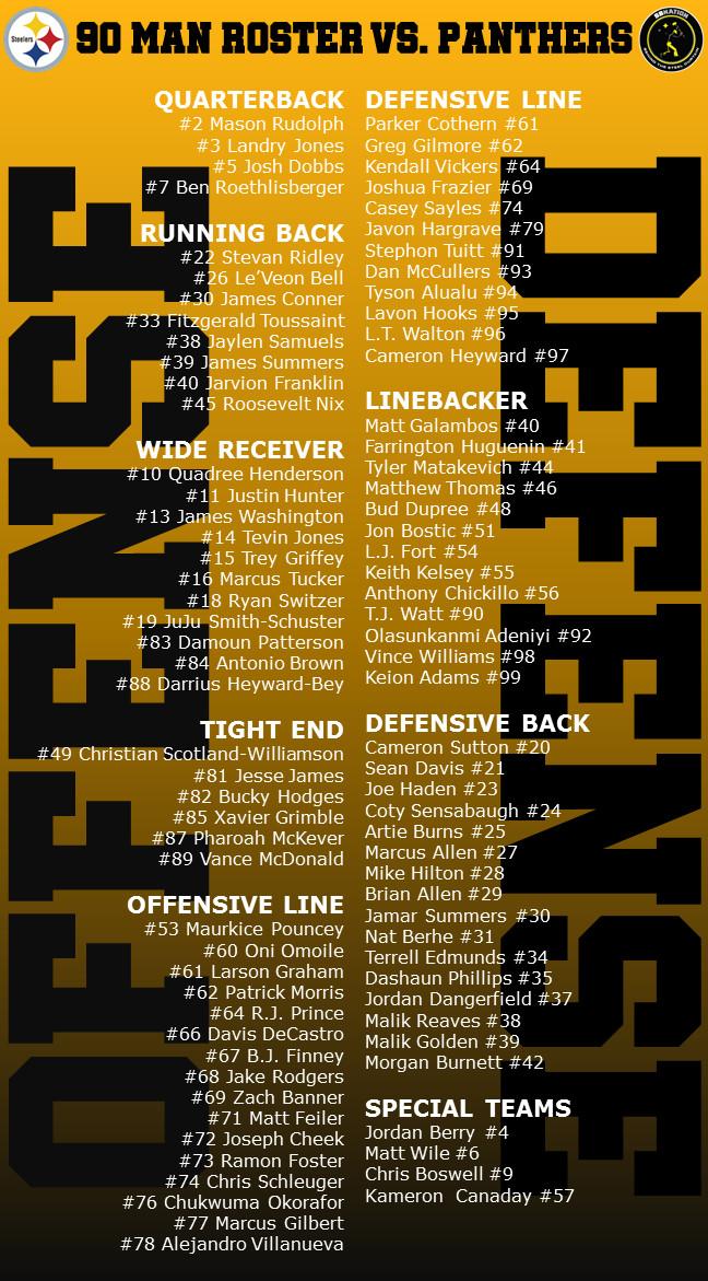 Steelers 2018 90-man roster and jersey numbers - Preseason Week 4 ... c43693c86