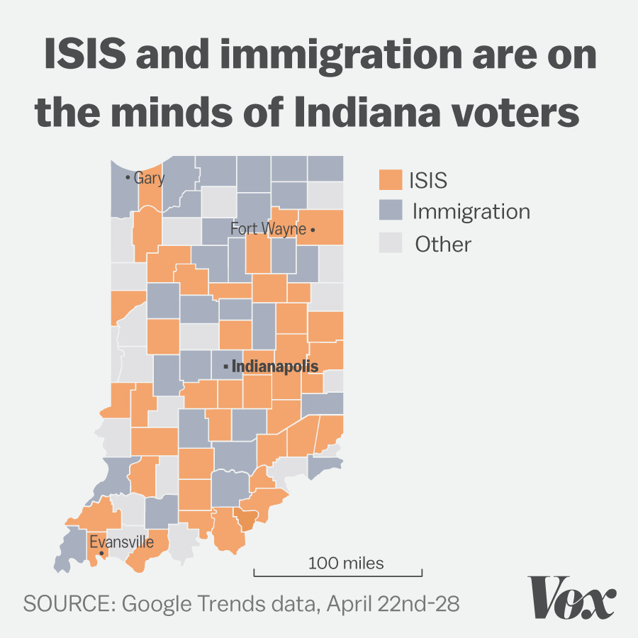 Map of the counties in Indiana and what issues they Googled before the primary