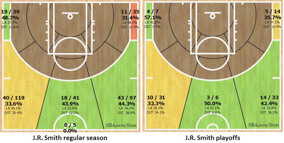 JR Regular season and playoffs