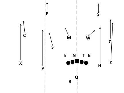 4-3 Over-4 vs 4Vs