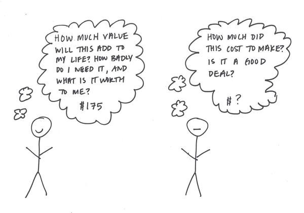 a stick figure drawing of different attitudes in shopping for clothes