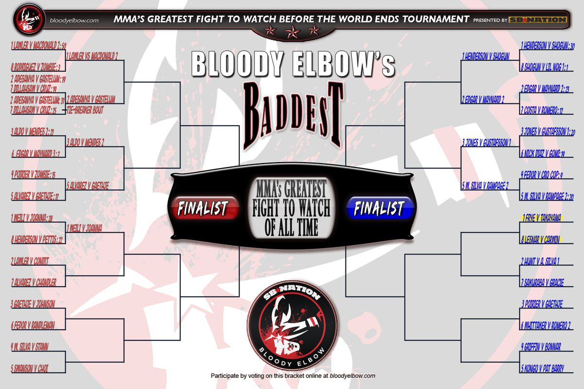 BE's BADDEST Tournament, Greatest Fight of All Time, Fight to Watch Before World Ends, Fight Bracket, Bracket, Tournament, GFOAT, Round 1, Bout 9 Results,