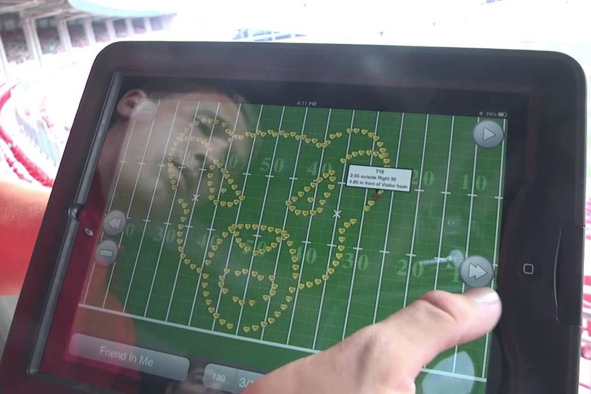 With your new iPad you'll be creating insane TBDBITL shows in no time. Maybe. Ok, probably not.