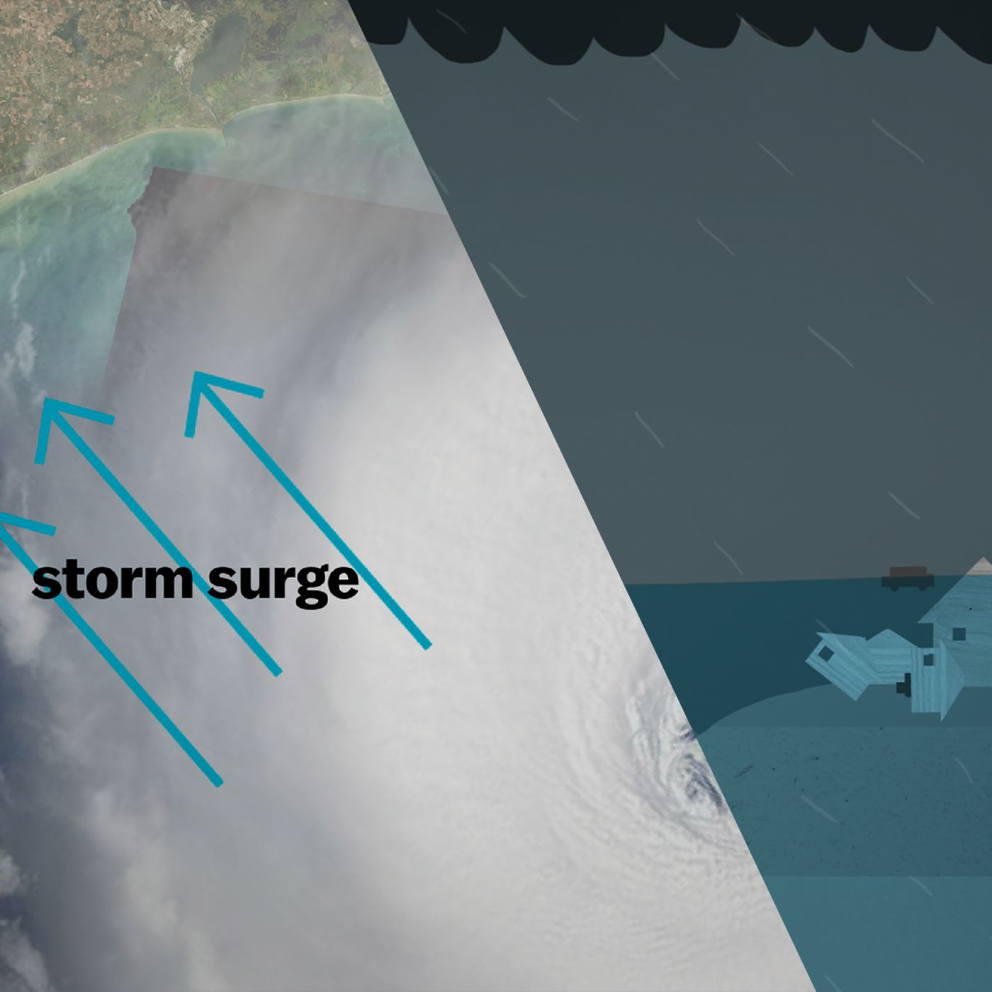 Why a storm surge can be the deadliest part of a hurricane - Vox Raised Design Home Storm Surge on storm lightning, storm tattoo, storm cyclops, storm wolverine, storm flood, storm spirit, storm hurricane, storm apocalypse, storm fire, storm rainbow, storm rain, storm wallpaper, storm colossus, storm wind, storm tiger, storm water, storm blizzard,