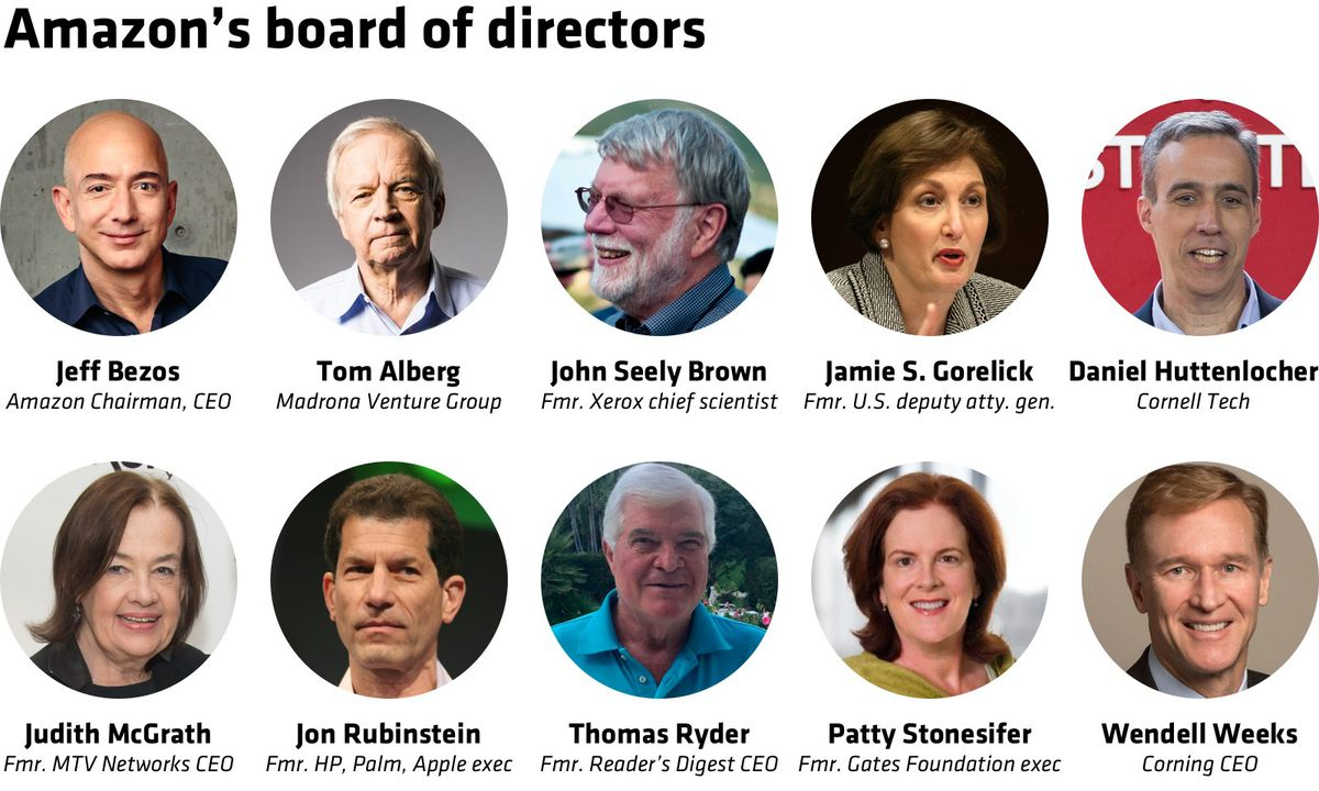 Amazon's opposition to Rooney Rule diversity plan is