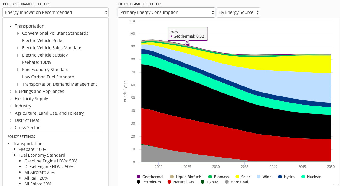 A snapshot from the Energy Policy Simulator.