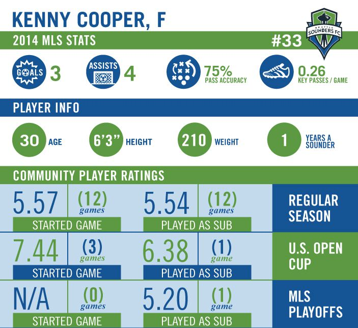kenny cooper graphic