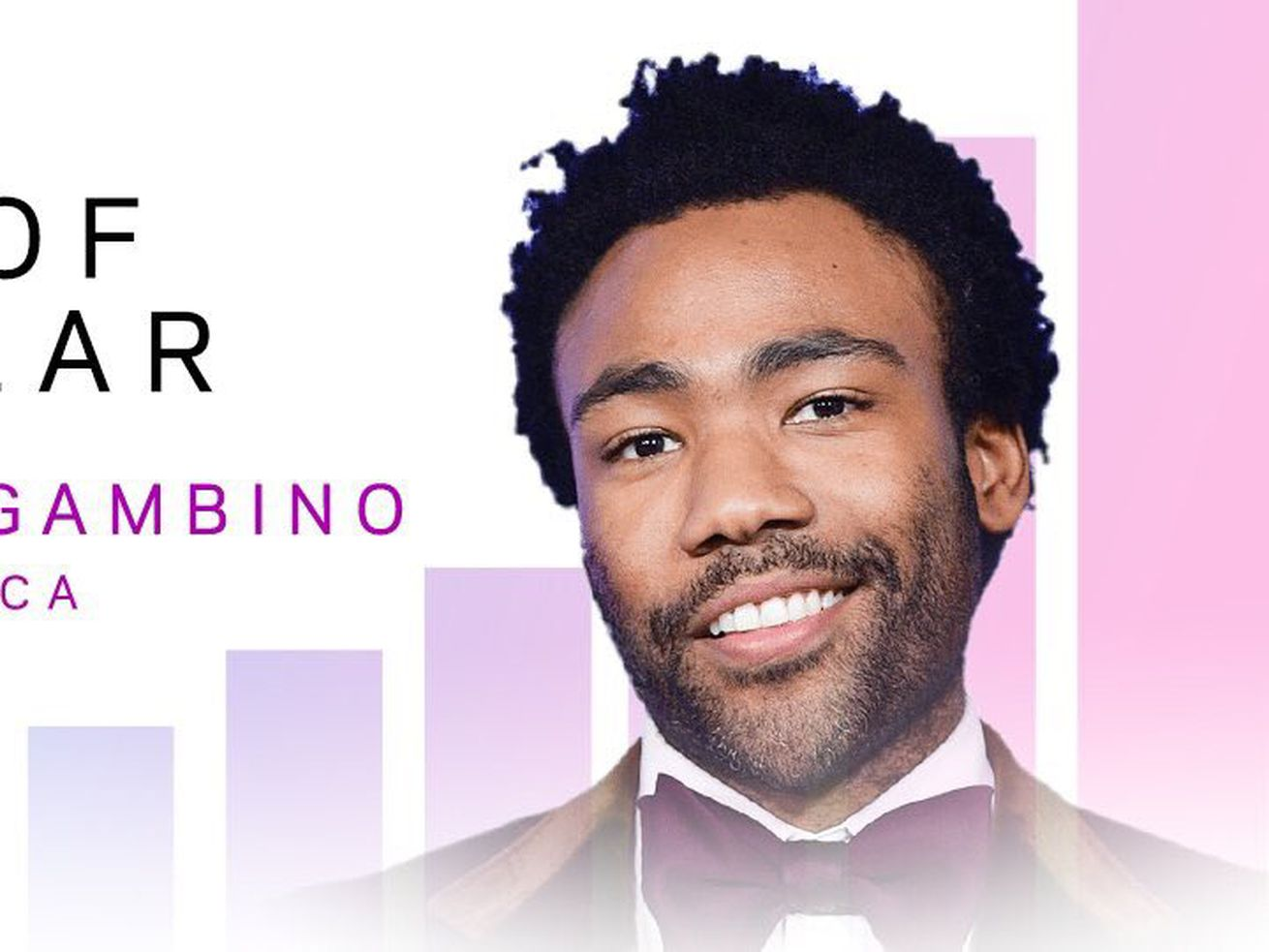 Childish Gambino, a.k.a. Donald Glover.