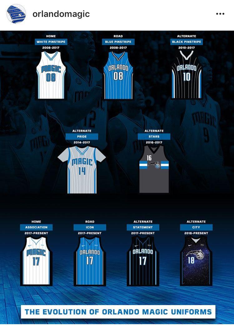 brand new de031 b1016 Orlando Magic all-time jersey rankings - Orlando Pinstriped Post