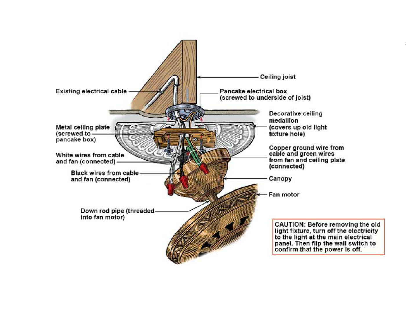 Ceiling Fan Electrical Wiring