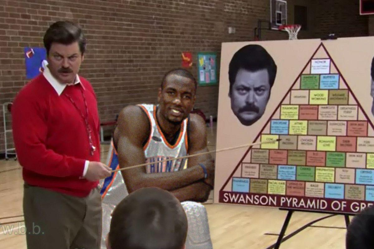 Ibaka would never shoot this well from the field if it weren't for Ron Swanson's Pyramid of Greatness!