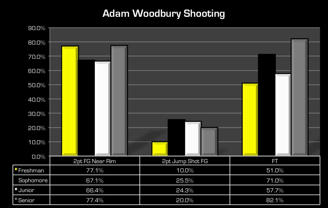woodbury shooting